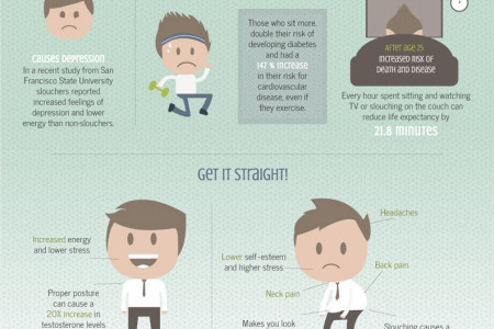Portland Chiropractors Recommendations for Fixing Bad Posture Infographic