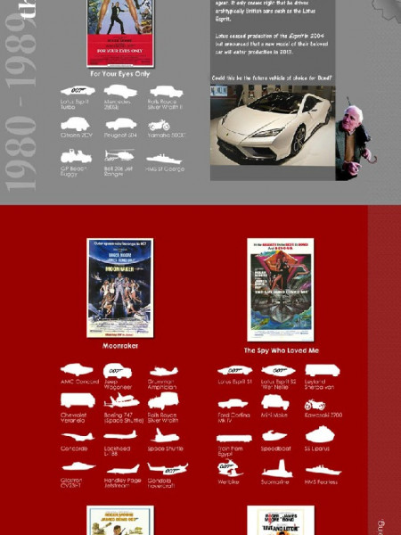 007 Cars Infographic