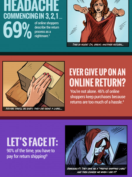 #1 Online Shopping Buzzkill: Returns Are Not Free Infographic