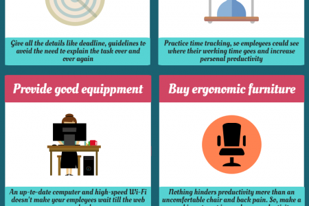 10  Ways of Increasing Employee Productivity Infographic
