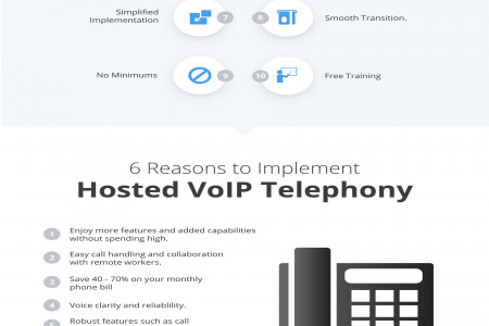 10 Advantages of Hosted VoIP Solutions Infographic