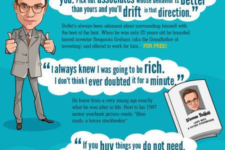 10 Amazingly Awesome Warren Buffett Quotes Infographic