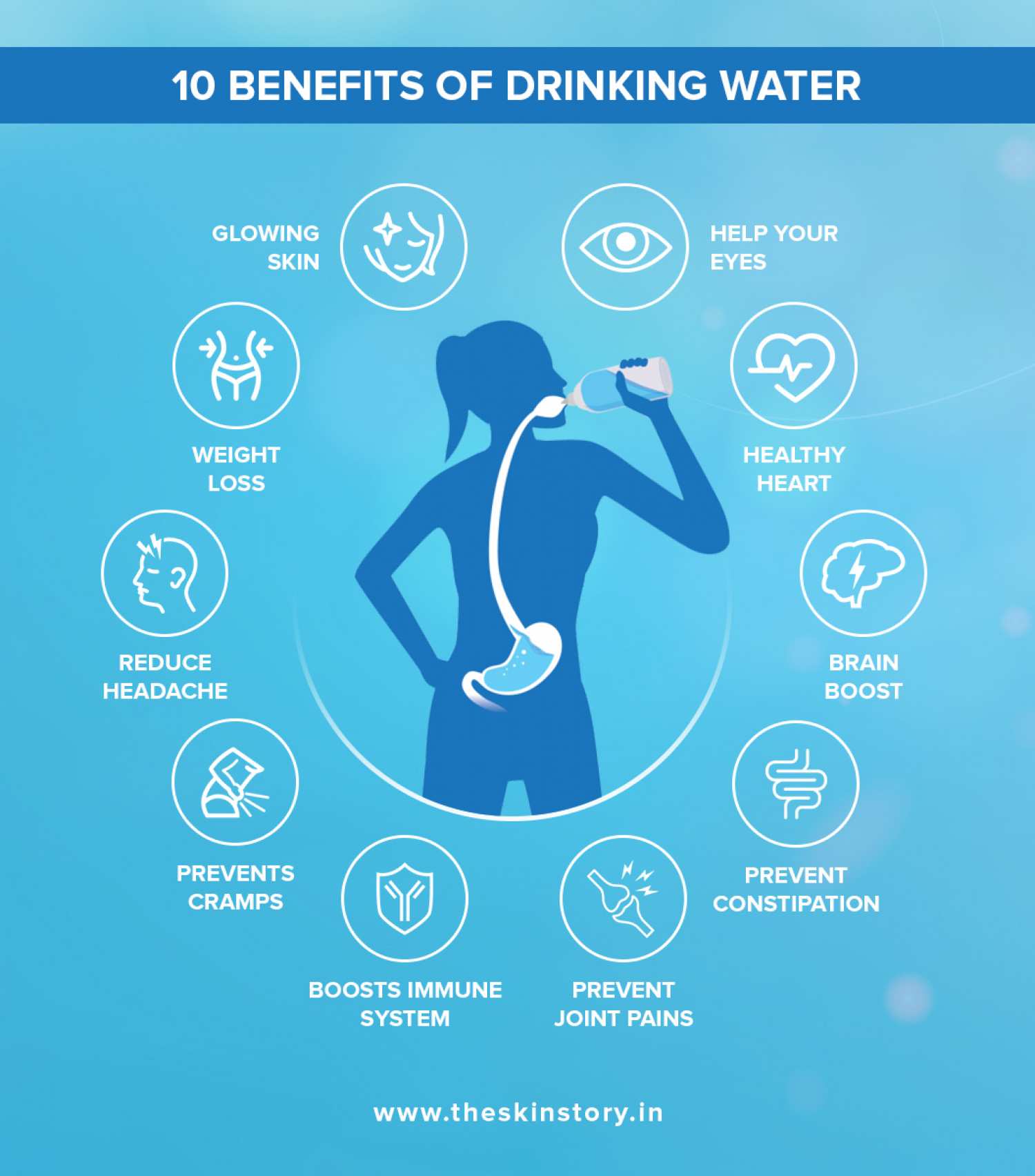 10 Benefits of Drinking Water Infographic