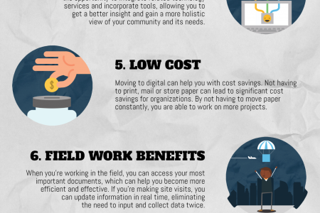 10 benefits of going paperless Infographic