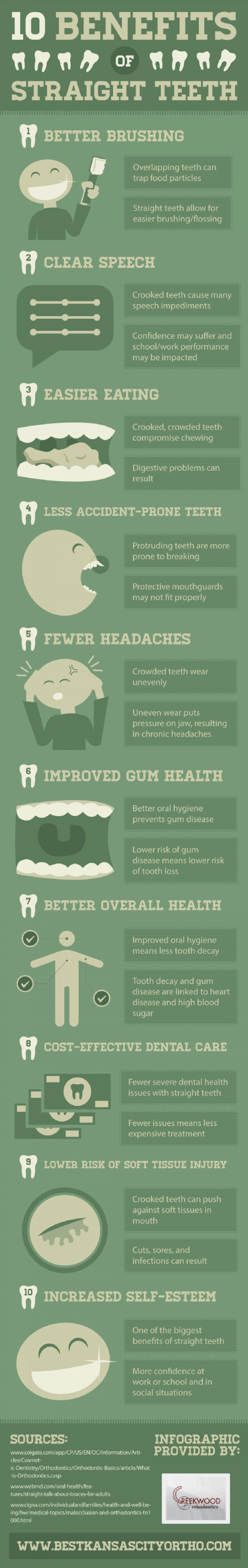 10 Benefits of Straight Teeth Infographic