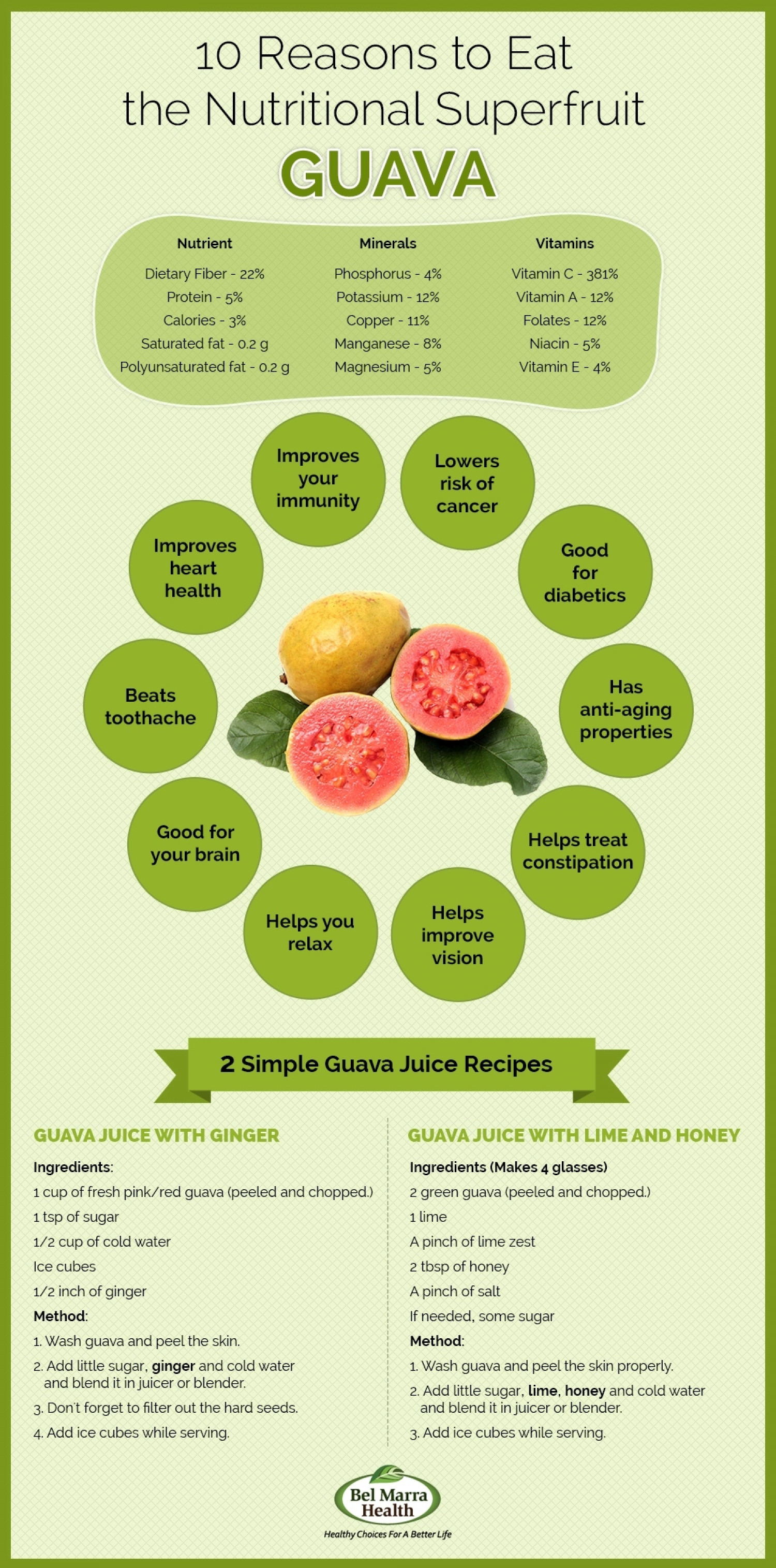 10 Benefits of the superfruit - Guava Infographic