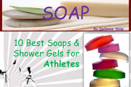 10 Best Athlete Antifungal Body Soaps Infographic
