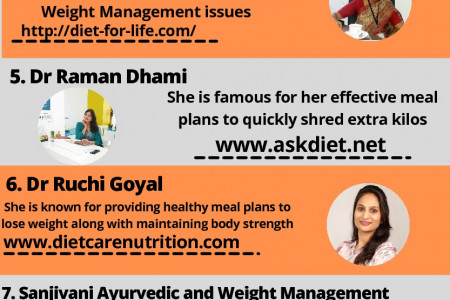 10 Best Dieticians In Panchkula To help You Gain Physical and Mental Strength Infographic