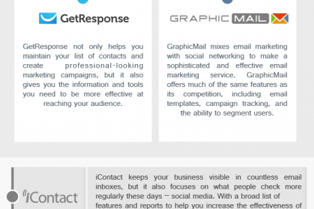 10 Best Email Marketing Service Providers  Infographic