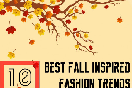 10 Best Fall Inspired Fashion Trends Infographic