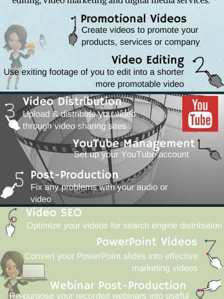 10 Best Things About Using a Video Virtual Assistant Infographic