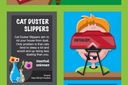 10 Bizarre Inventions That Never Made It To Your Home Infographic