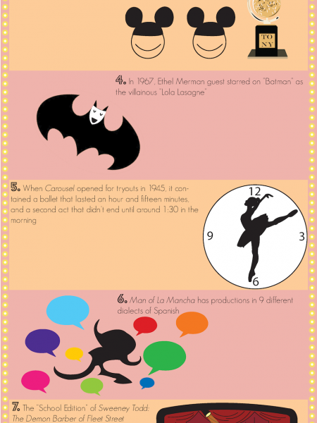 10 Broadway Fun Facts Infographic
