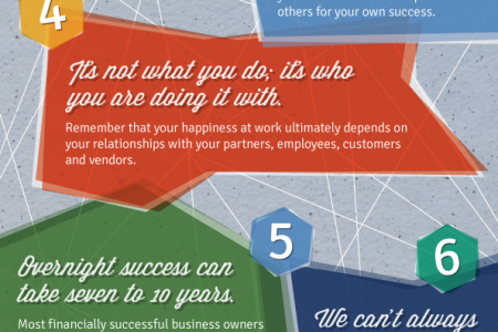 10 Business Lessons You Should Know by Age 40 Infographic
