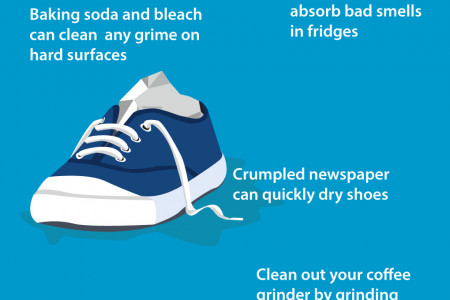 10 Cleaning Tricks you probably never thought of Infographic