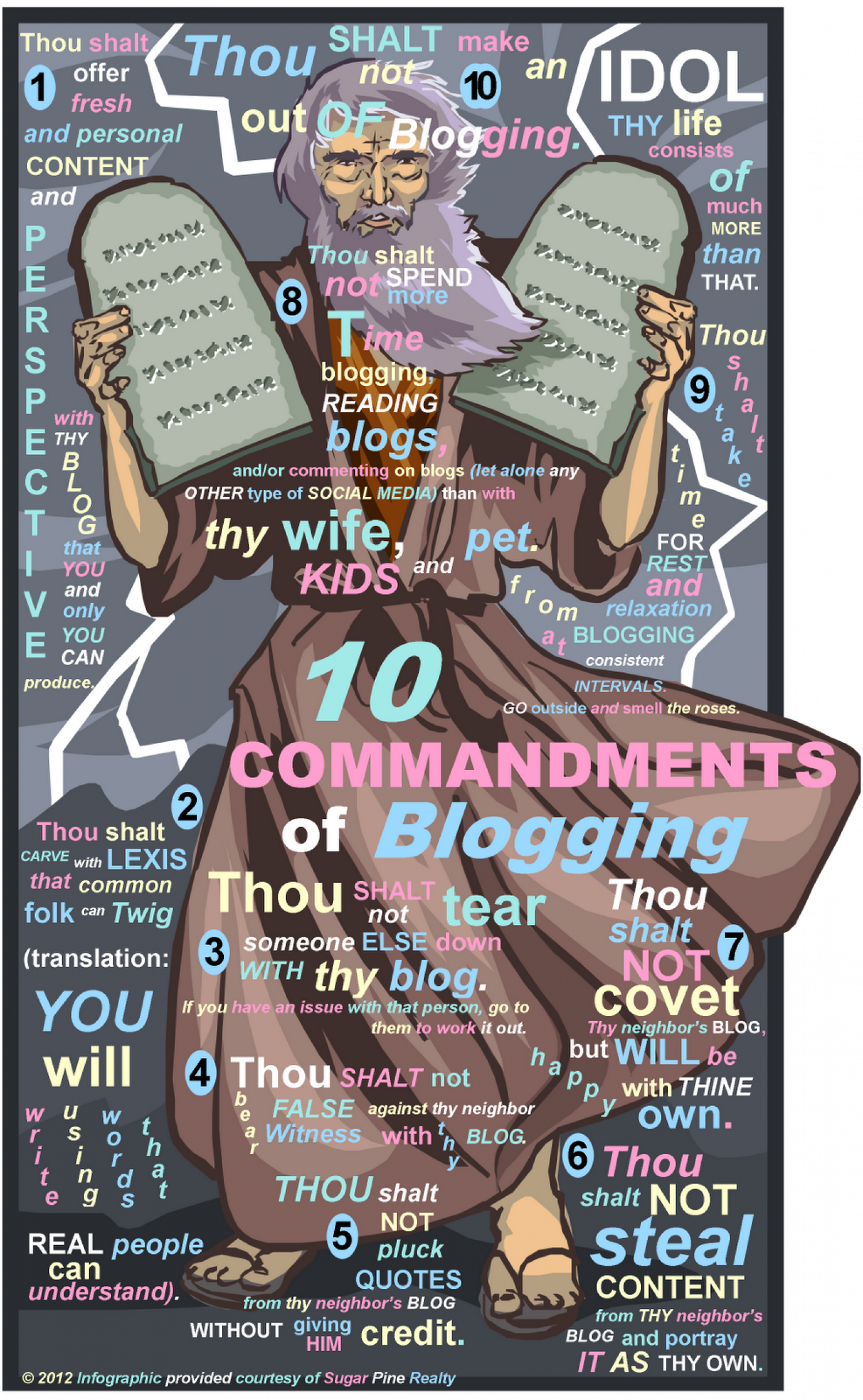 10 Commandments of Blogging Infographic
