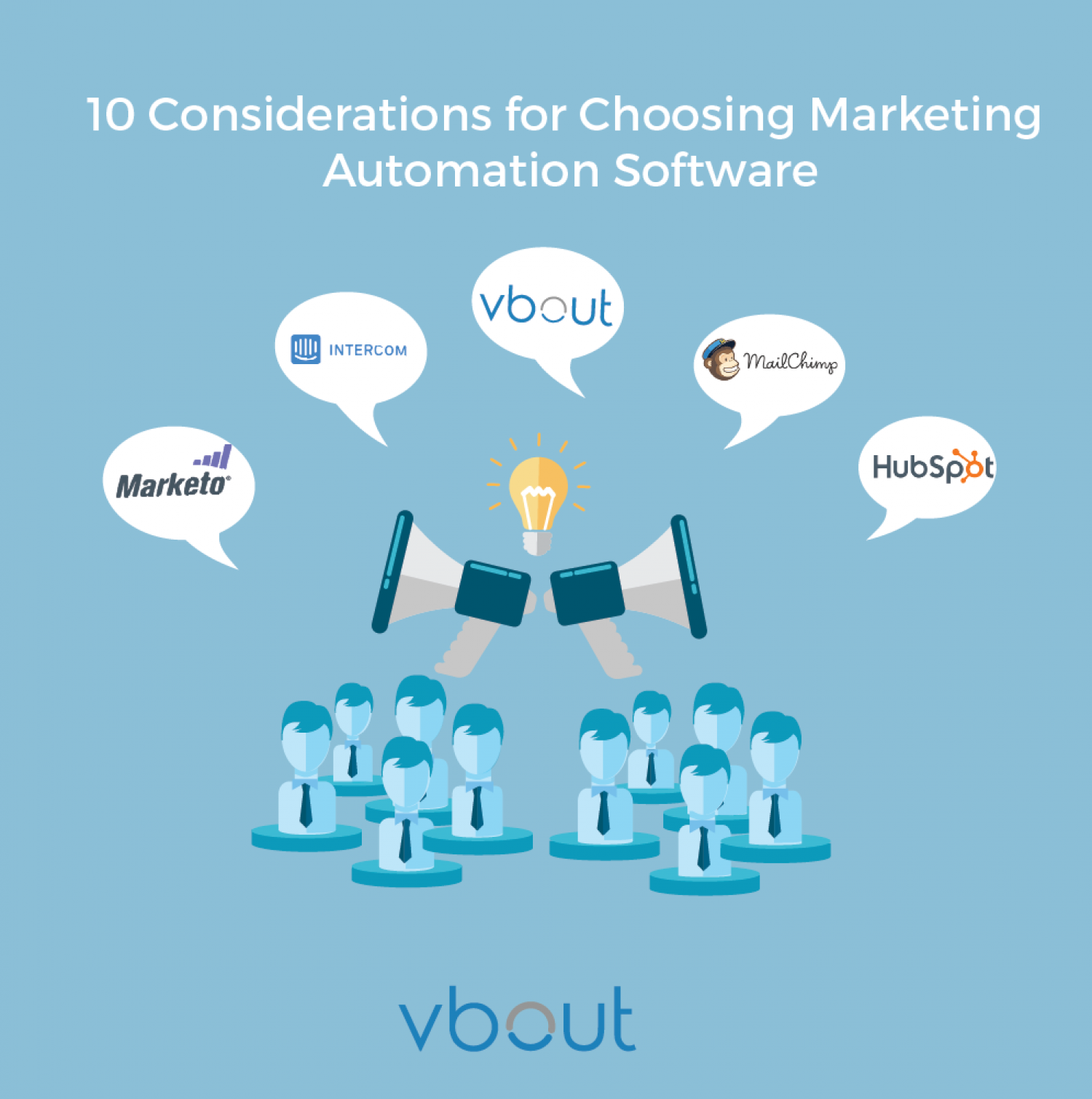 10 Considerations for Choosing Marketing Automation Software Infographic