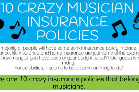 10 Crazy Musician Insurance Policies Infographic