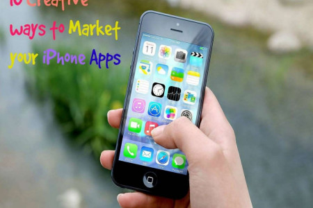 10 Creative Ways to Market your iPhone Apps Infographic