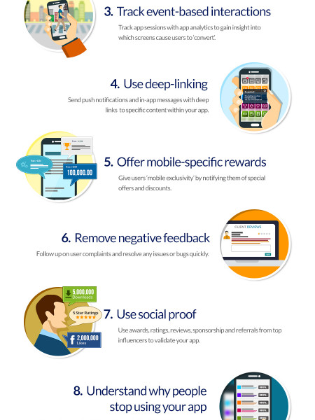 10 Creative Ways to Re-Engage App Users Infographic