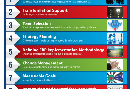 10 Crucial Steps to Successful Enterprise Solution Implementation Infographic