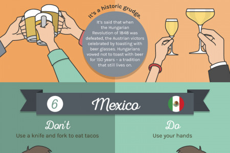 10 Curious Customs from Dinner Tables Around the world Infographic
