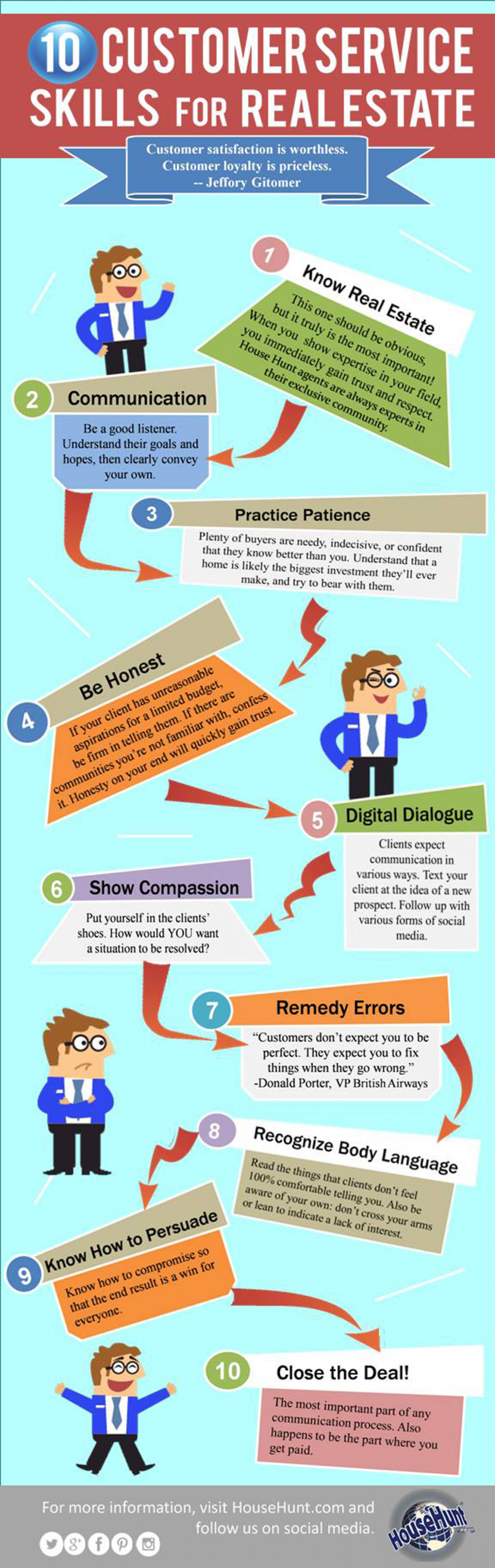 customer service skills for real estate ly 10 customer service skills for real estate infographic