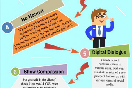 10 Customer Service Skills for Real Estate Infographic