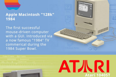 10 defining devices in computing history Infographic
