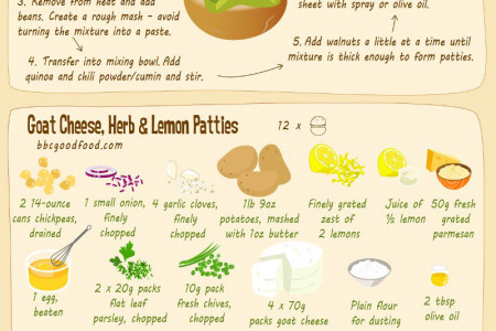 10 Delicious Veggie Burger Recipes that Let the Cows Come Home Infographic