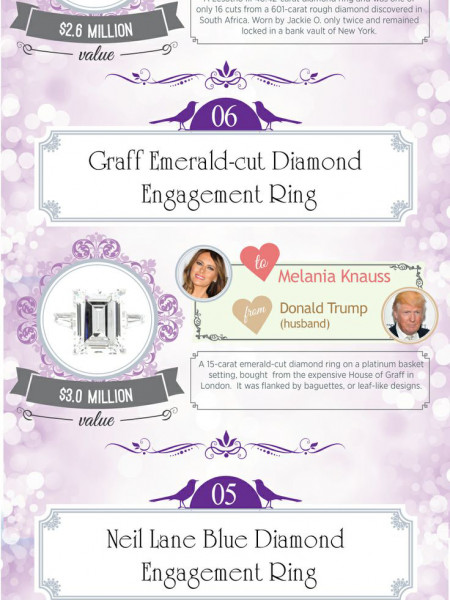 10 Drool-Worthy Most Expensive Engagement Rings  Infographic