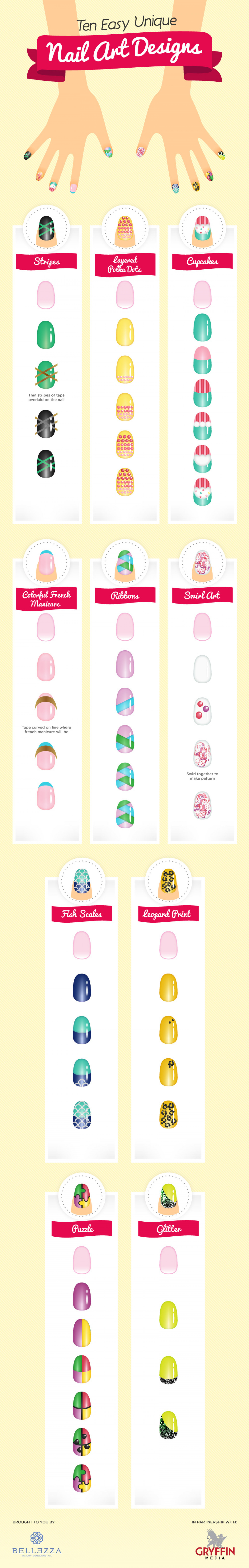 10 Easy & Unique Nail Art Designs Infographic