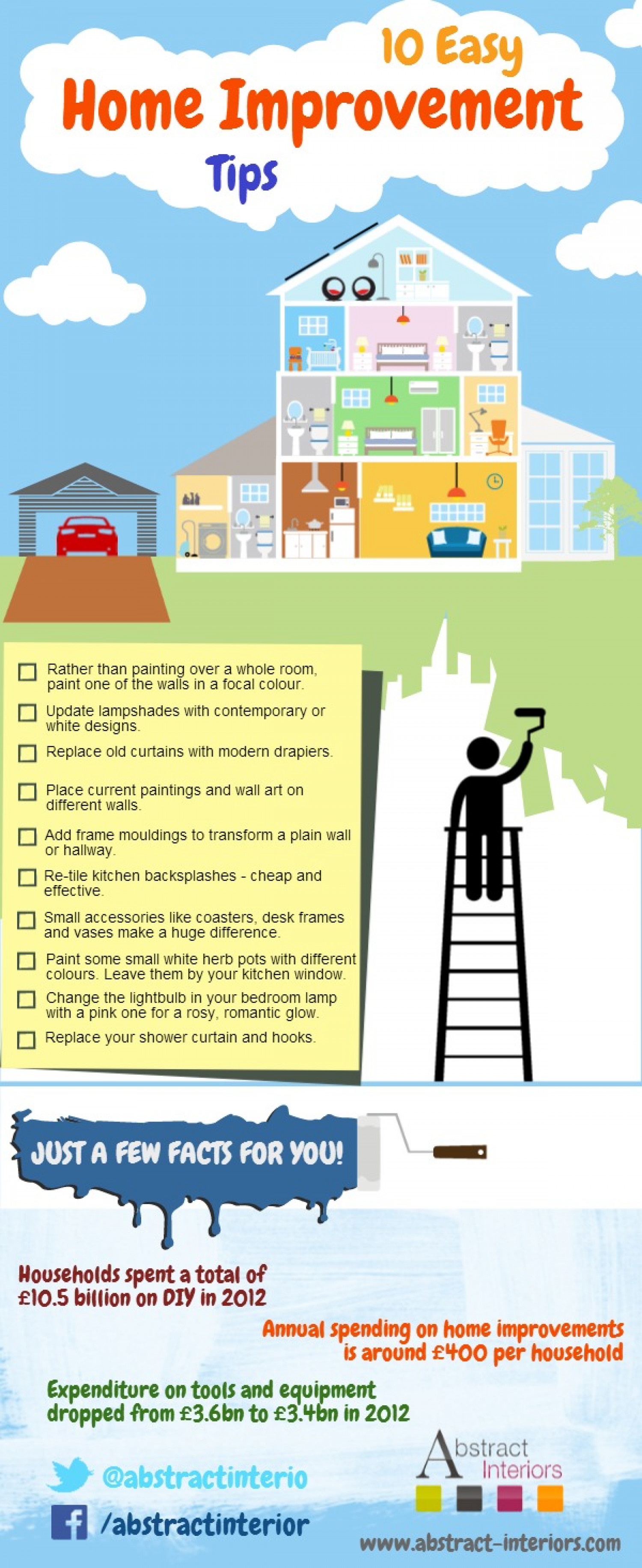 10 Easy Home Improvement Tips Infographic