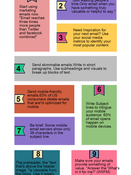 10 Email Marketing Tips & Value Infographic