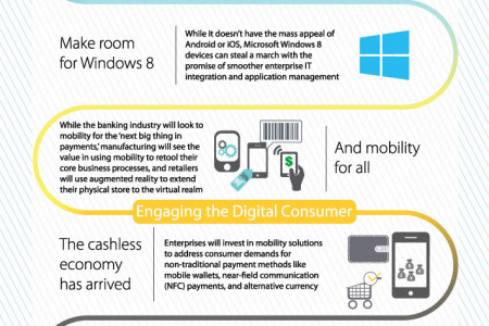 10 Enterprise Mobility Trends For 2013 Infographic