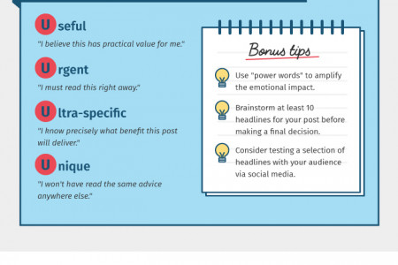 10 Essential Steps for Creating Content that Matters  Infographic