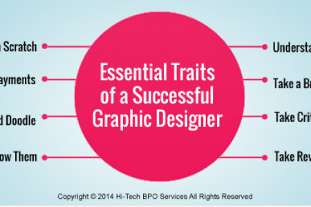 10 Essential Traits of a Successful Graphic Designer Infographic