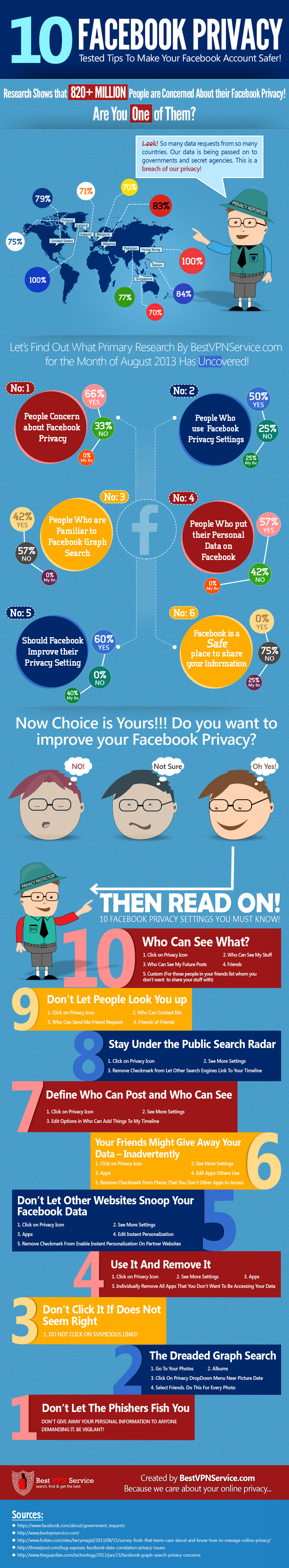 10 Facebook Privacy Tips  Infographic