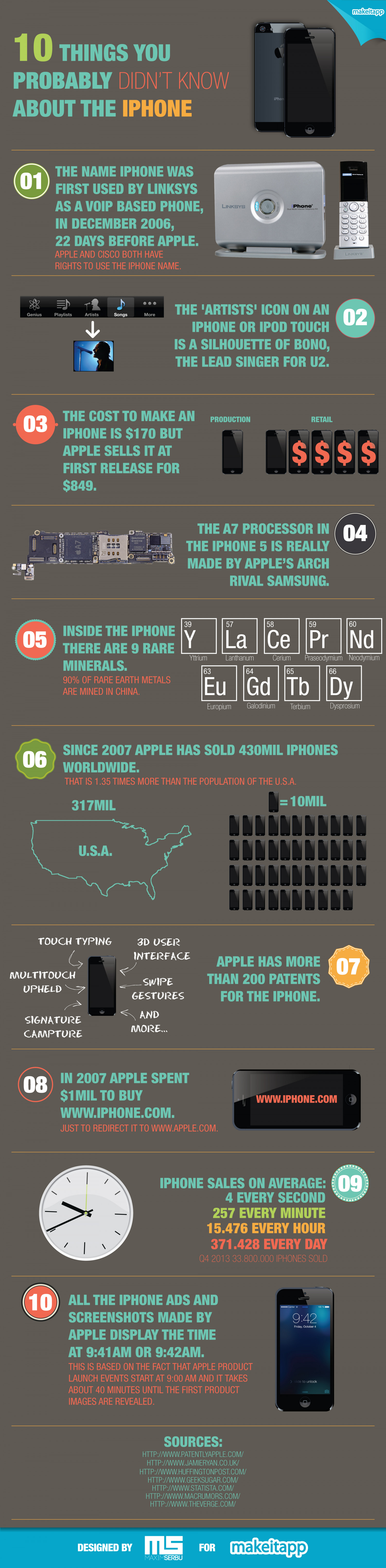 10 facts about the iphone Infographic