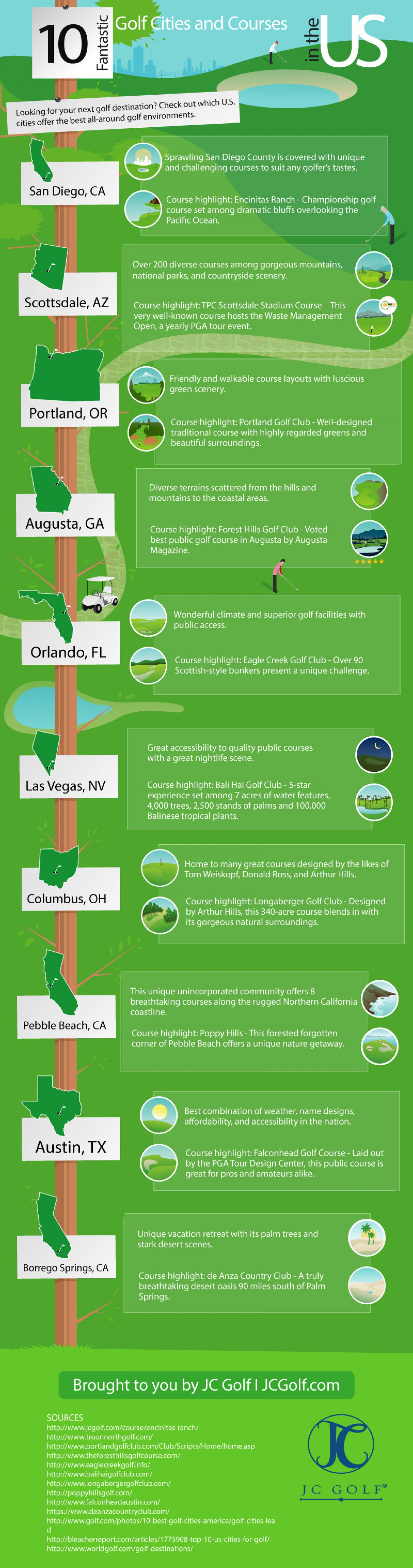 10 Fantastic Golf Cities and Courses in the U.S. Infographic