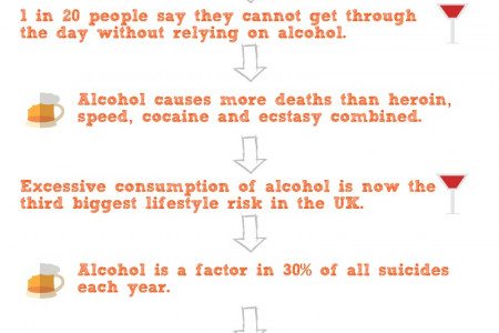 10 Fantastic Reasons to Stop Drinking Alcohol Infographic