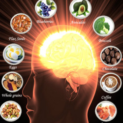 Brain food supplement review photo 10