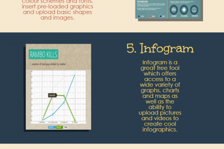 10 free tools for creating Infographics Infographic