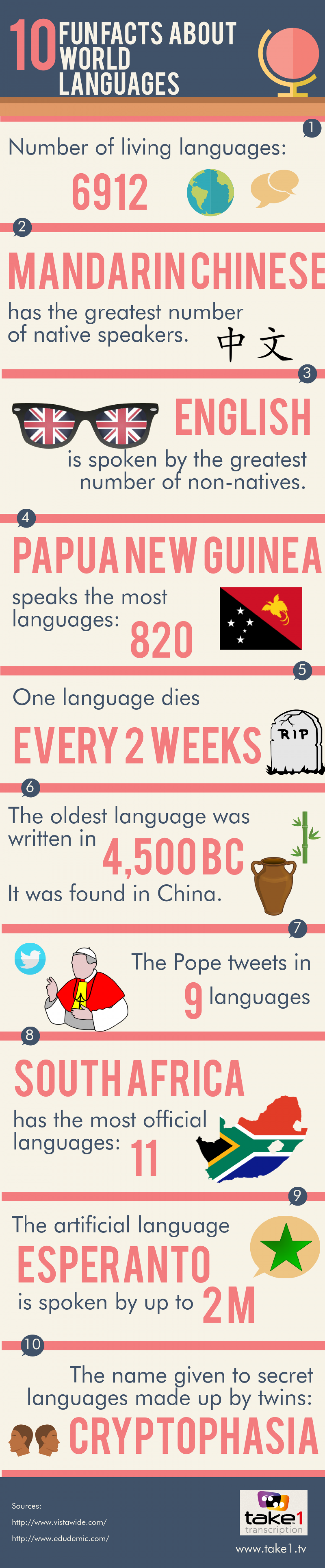10 Fun Facts About World Languages Infographic