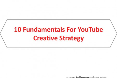 10 Fundamentals For YouTube Creative Strategy Infographic