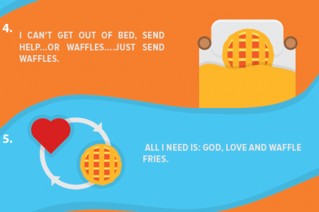 10 Funny Waffle Quotes That Will Make You Laugh Like a Kid Infographic