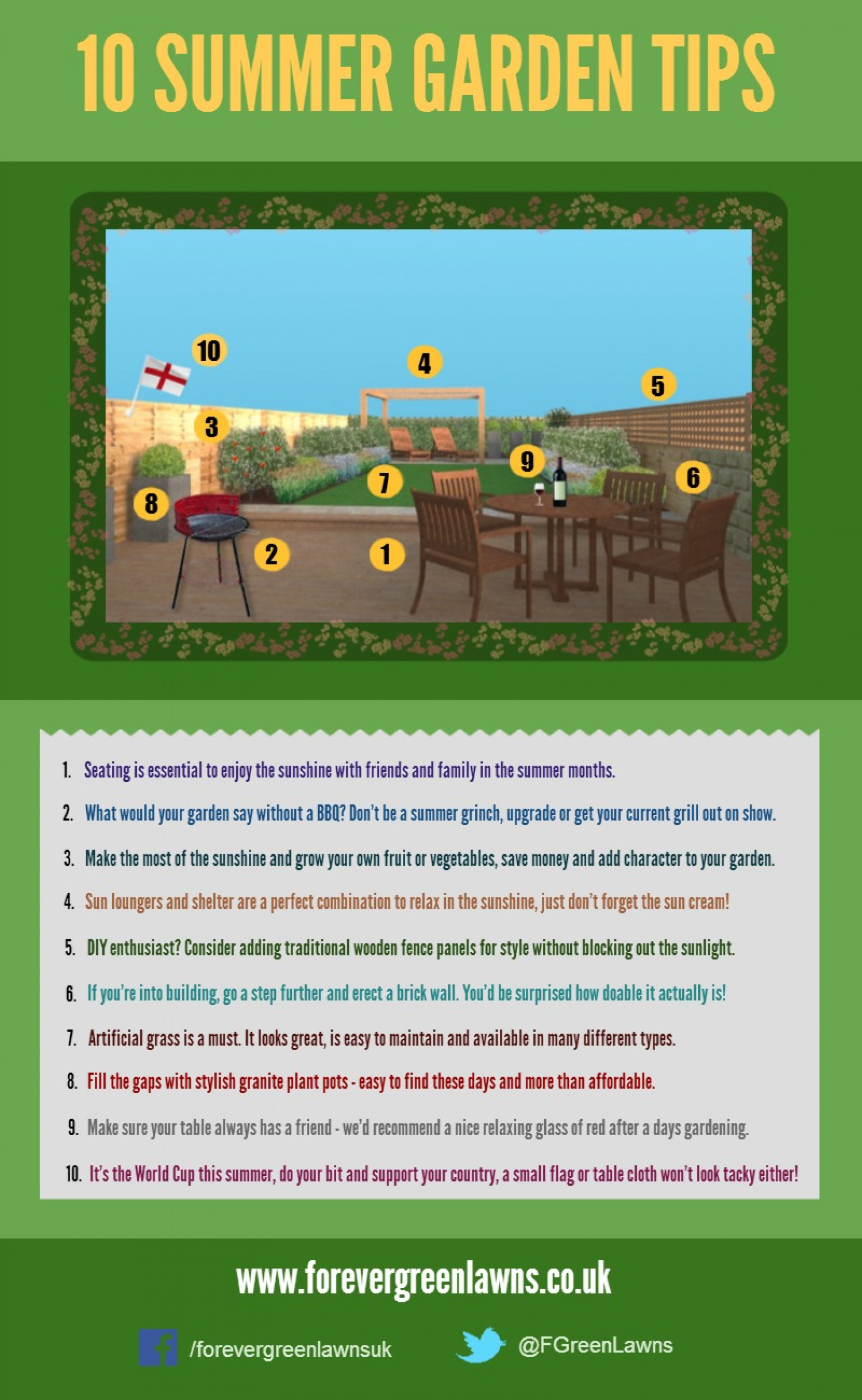 10 Summer Garden Tips Infographic