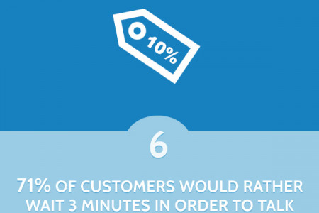 10 Good Reasons to Use a UK Based Call Centre Infographic