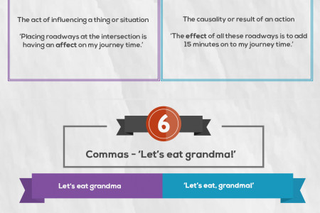 10 Grammar Mistakes Every Writer Needs To Avoid Infographic