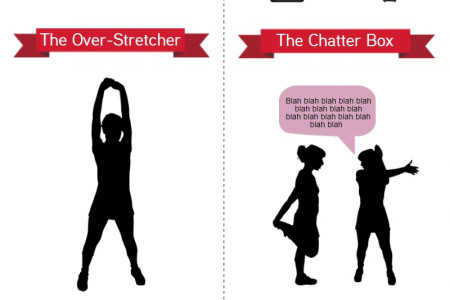 10 Gym-Goers we all encounter Infographic